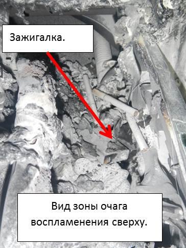Пожарно-техническая экспертиза автомобиля.