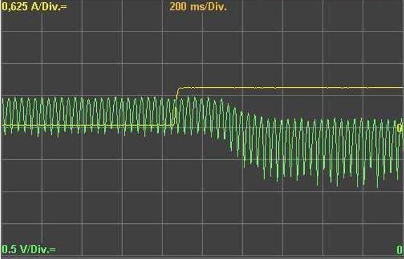 Пример уменьшения потока воздуха через ДМРВ (зеленый график) при увеличении сечения открытия клапана EGR (желтый график)