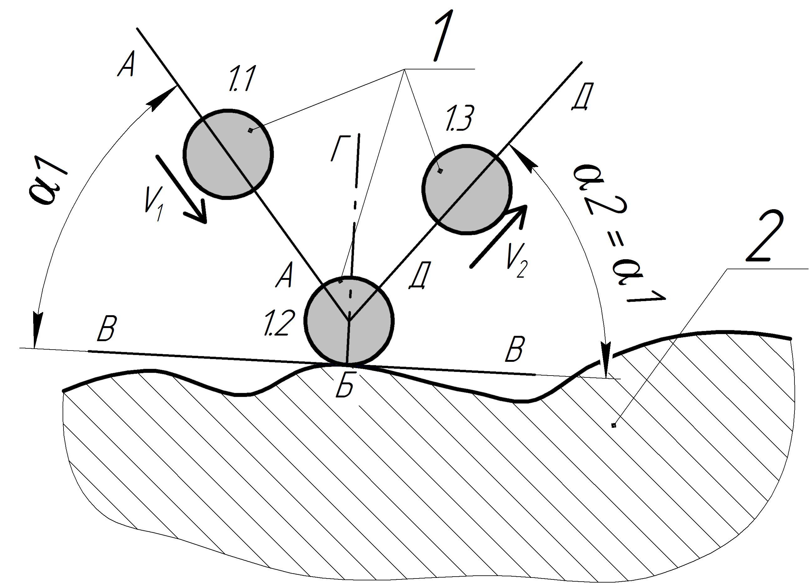Рисунок 3. Схема гидроабразивного воздействия в экспертизе