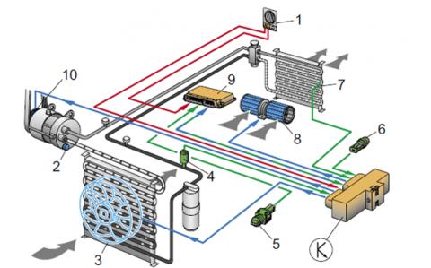 систем кондиционирования