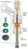 Курсы диагностов бензиновых двигателей